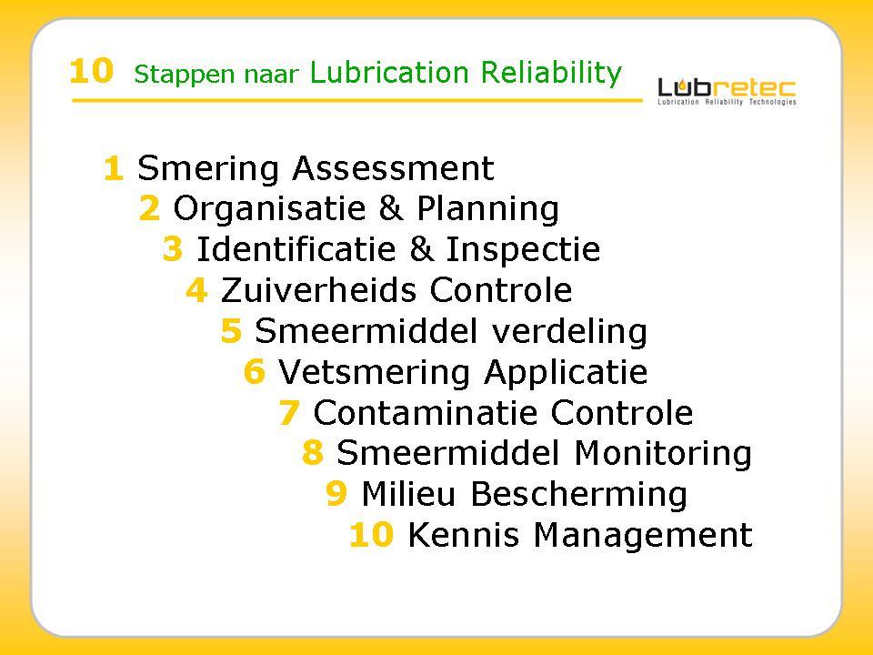 Lubrication Reliability