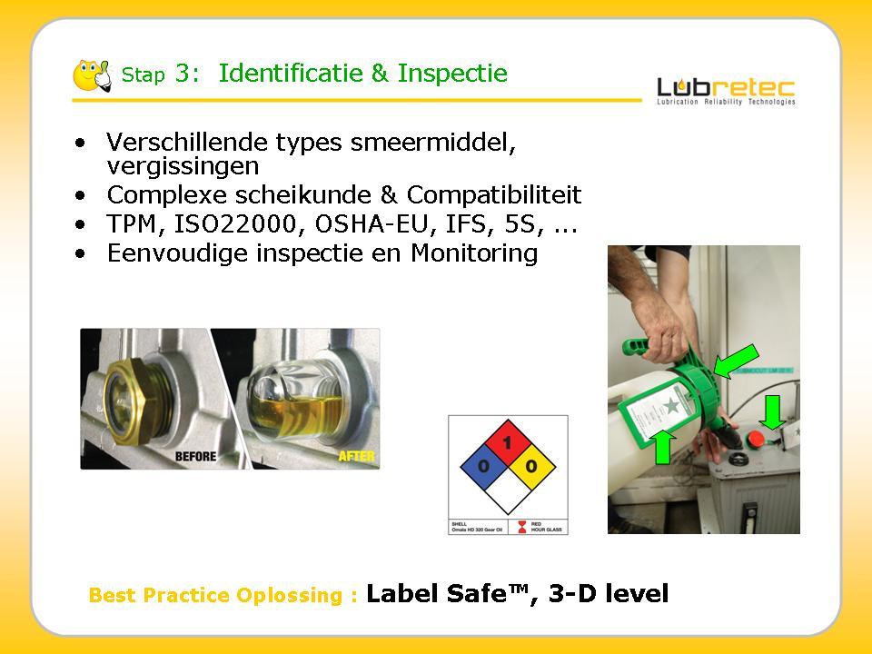 Lubrication Reliability : Identificatie en inspectie