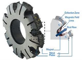 Magnetische filter voor olie