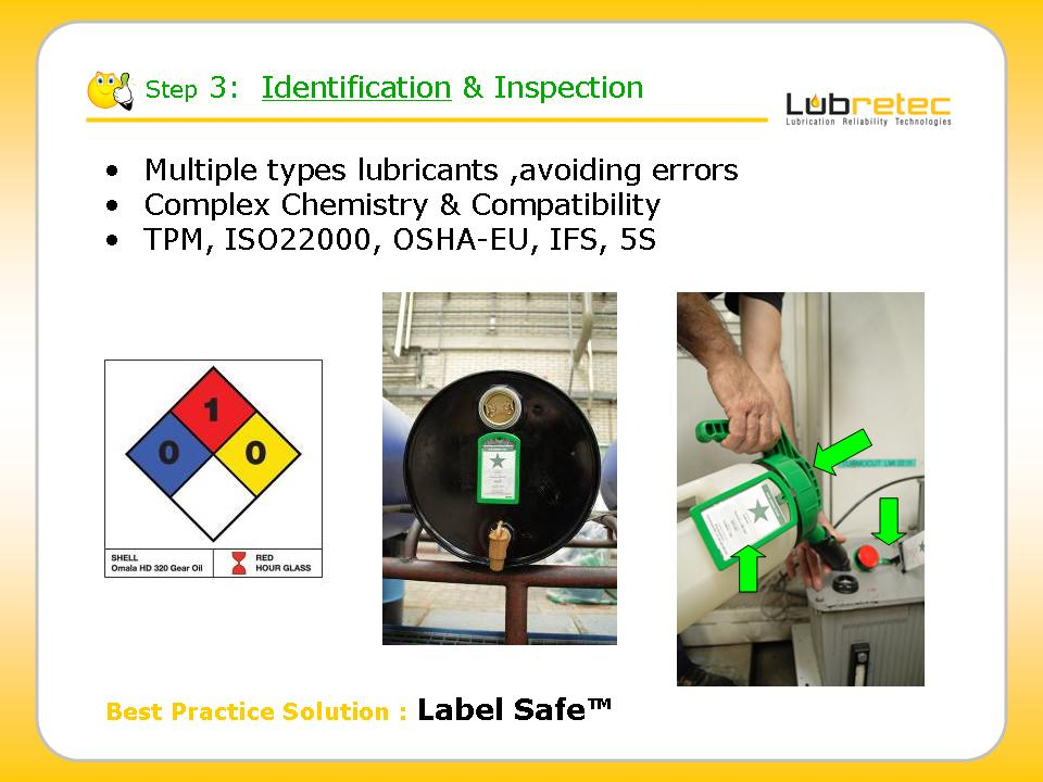Lubrication Reliability Step 3 : Identification, Inspection, Control