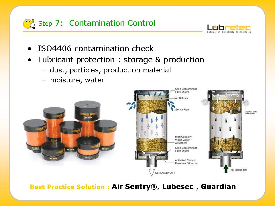 Lubrication Reliability : contamination control, lubricant protection with Air Sentry Guardian and Lubesec breather, filtration