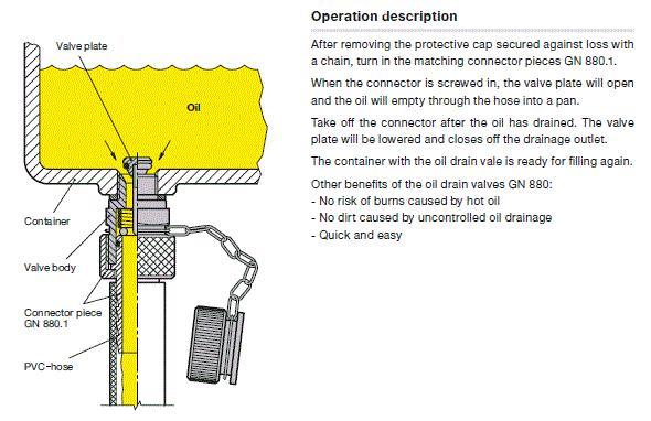 Oil sample valve Lubretec principle